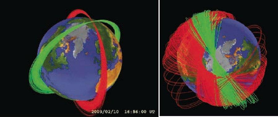 Debris field of the Iridum Cosmos collision